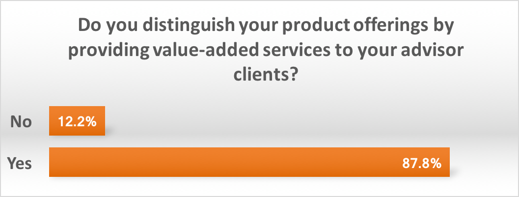 products offerings value added services